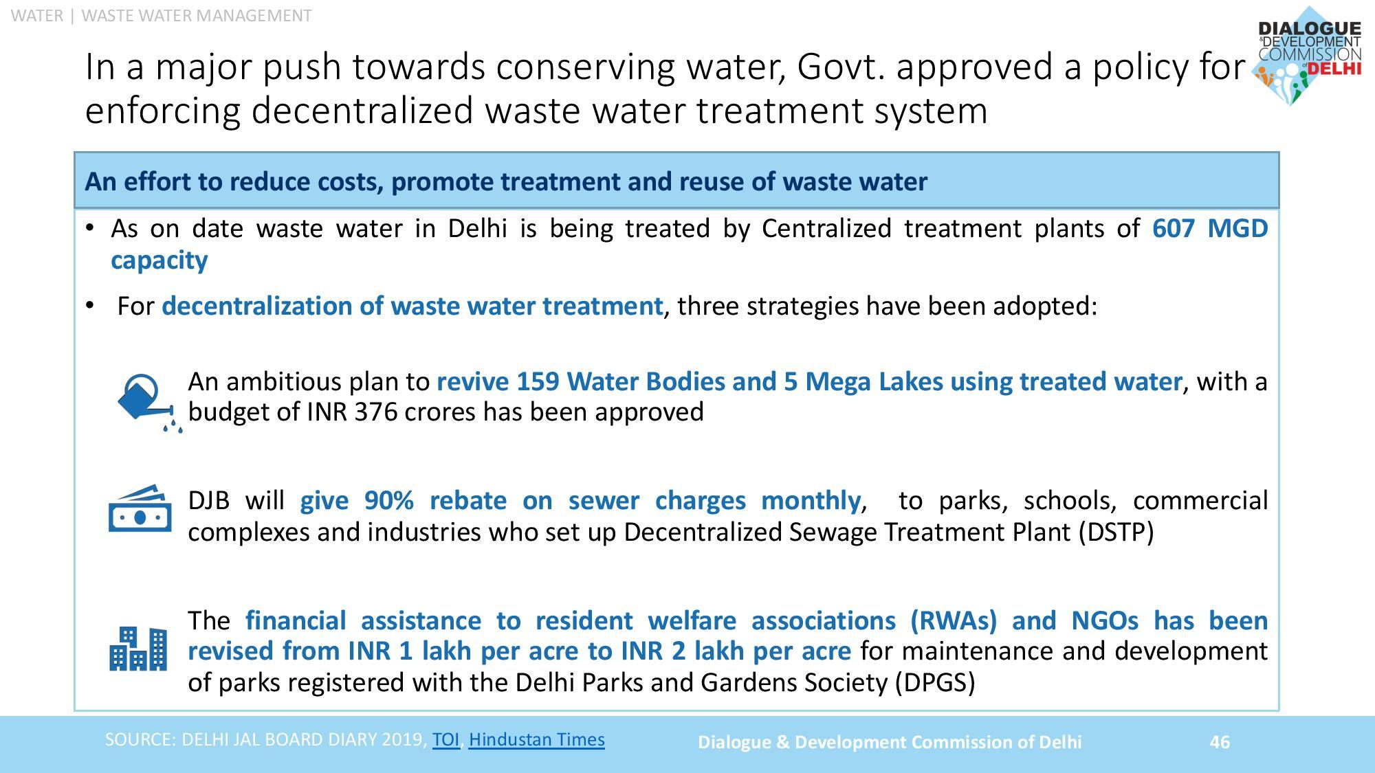 Delhi Government Performance Report 2015-2019